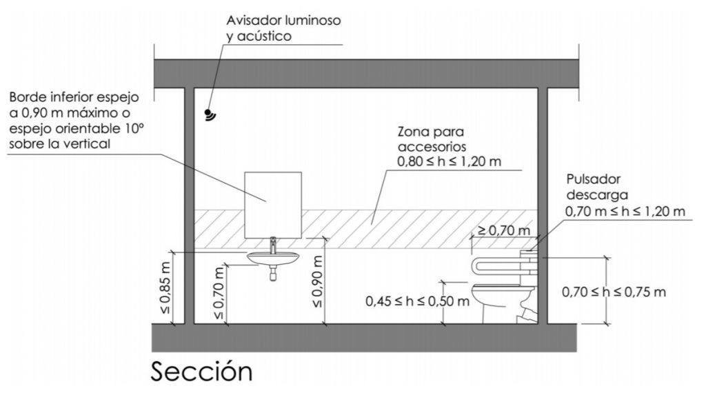 aseo accesible